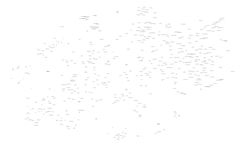 Demystifying Word2Vec | Deep Learning Weekly